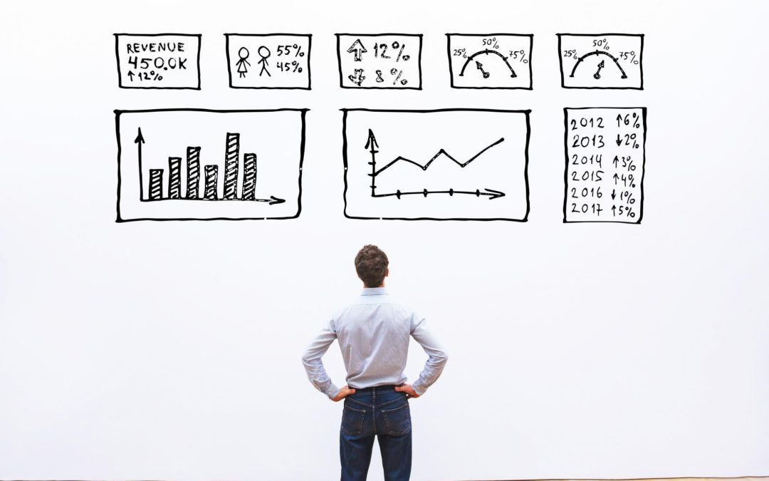 How Does Your Business Know if it's On Track?