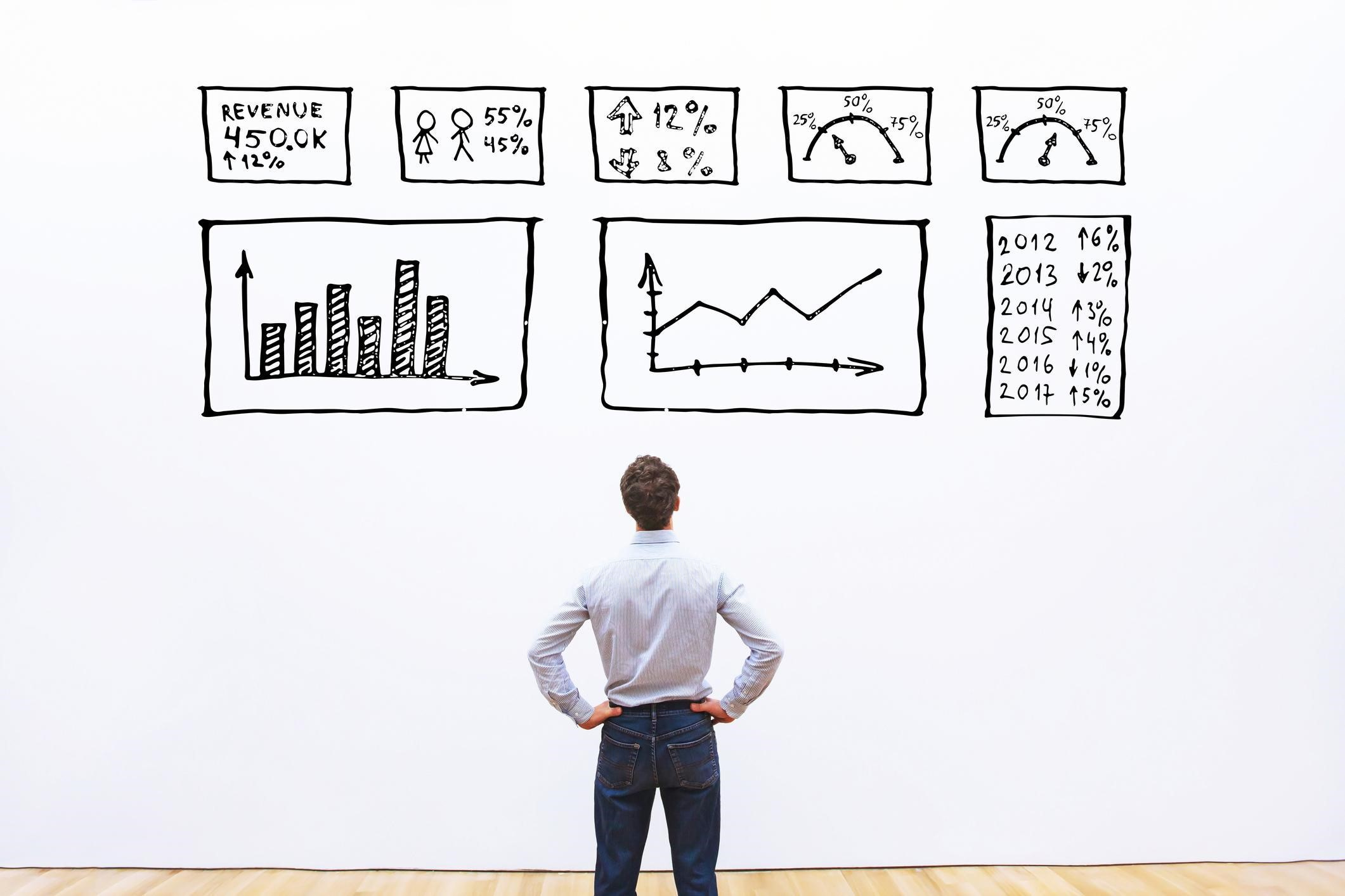 How Does Your Business Know if it's On Track? on theprofitrecipe.com