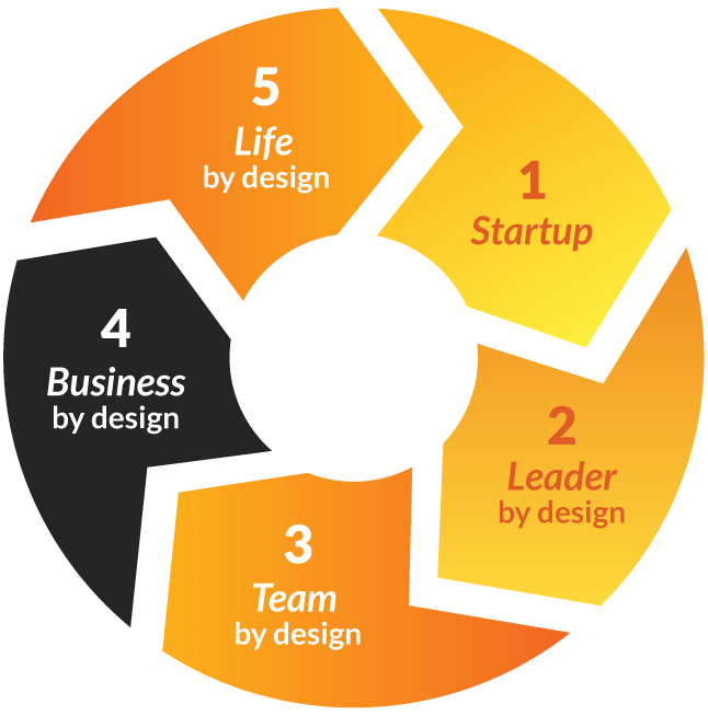 TPR-Flywheel-Graphic-Business-