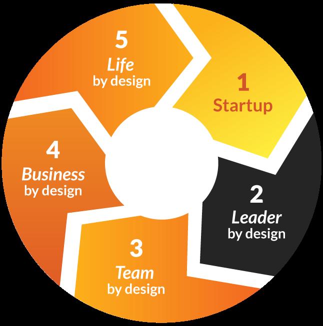 TPR-Flywheel-Graphic-Leadership-