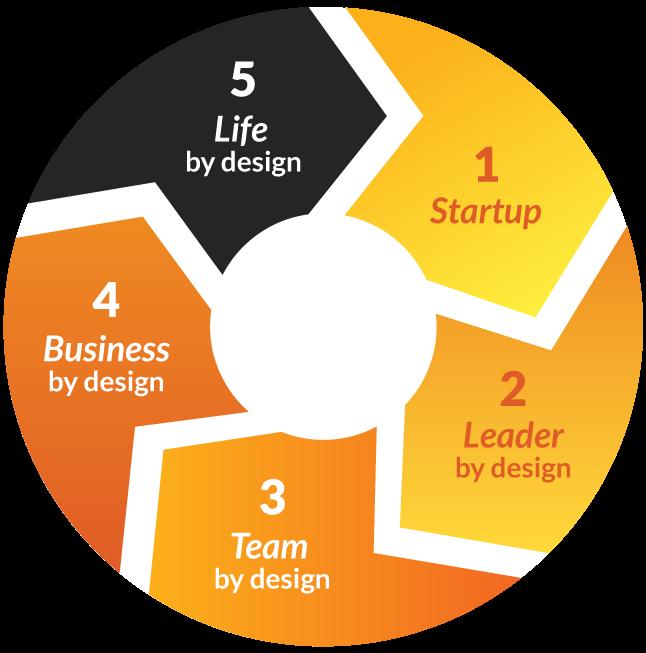 TPR-Flywheel-Graphic-Life-