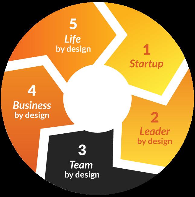 TPR-Flywheel-Graphic-Team-